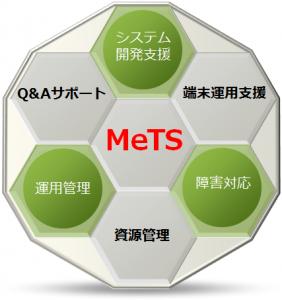 mets4